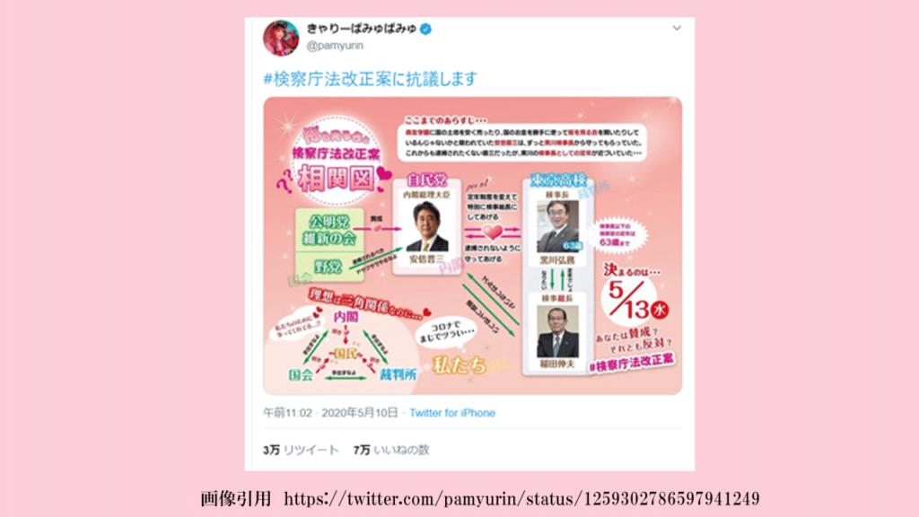 きゃりーぱみゅぱみゅ検察庁法改正に抗議